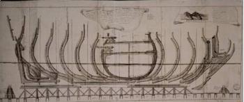 Construcción Naval 1750-1754 (1). Evolución de los Sistemas Constructivos