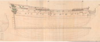 Construcción Naval 1750-1754 (2). El sistema constructivo inglés y su comparación con el español tradicional