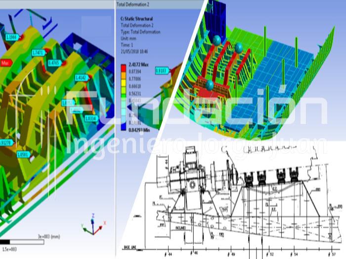 Cálculo y diseño de polines y estructuras auxiliares mediante FEM
